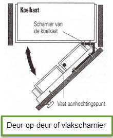 inbouwkoelkast met een deur-op-deur systeem