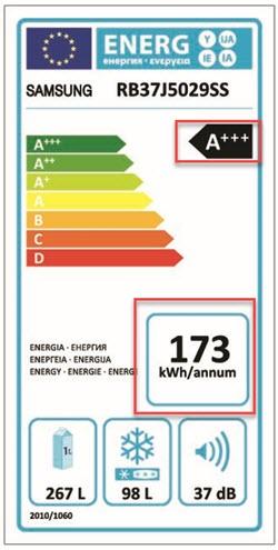 Samsung RB37J5029SS energievebruik