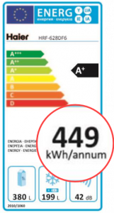 Energieklasse A+ met 449 kWu