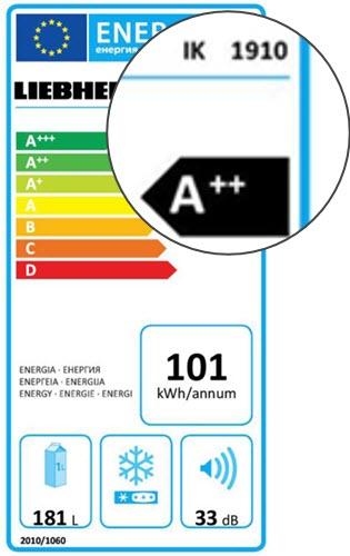 Liebherr IK1910-20 pluspunt energieverbruik