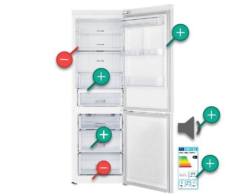 Voordelen en nadelen van de Samsung koelkast