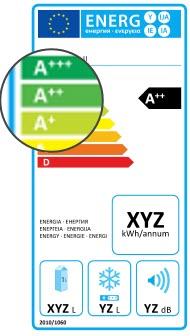 Koelkast met energielabel A+