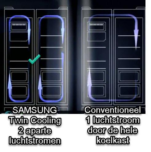 Samsung Twin-Cooling werkt werg goed