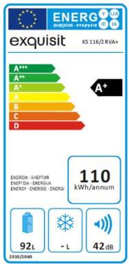 Vergelijkingstest energieverbruik