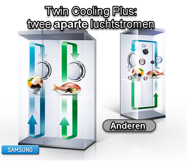 Uitleg Samsung Twin Cooling Plus