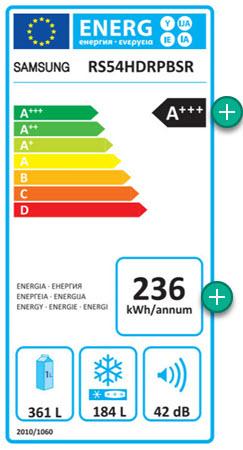 Zeer energiezuinige Amerikaanse koelkast met A+++ label