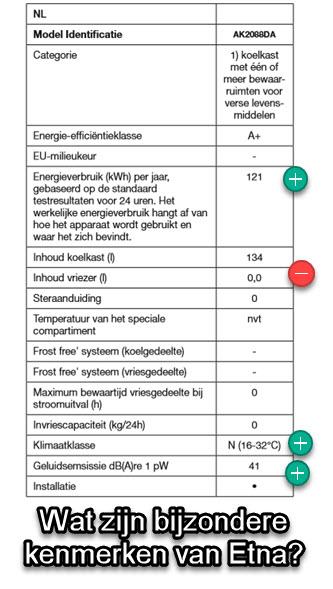 bijzonderheden in de Etna AK2088DA review