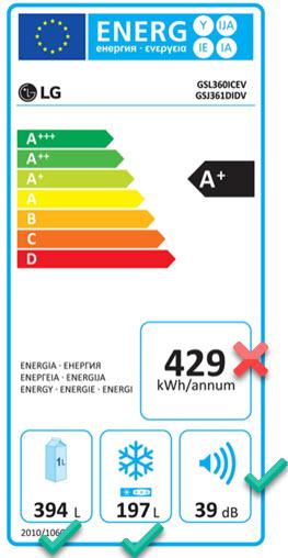 Energieverbruik van de LG GSL360ICEV