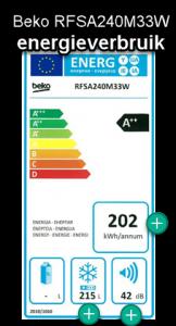 Testgegevens Beko RFSA240M33W praktijkverbruik