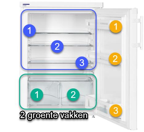 aanpassen van de indeling van de koelkast