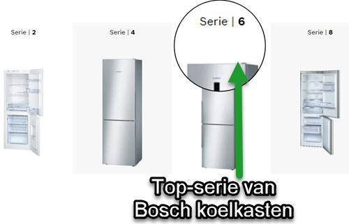indeling van de Bosch series